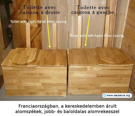 ... Toilette Et Le Bac à Litière ) ...